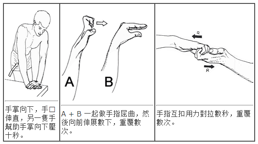 Carpal-Tunnel-Syndrome-exercise_dr-matty-wong